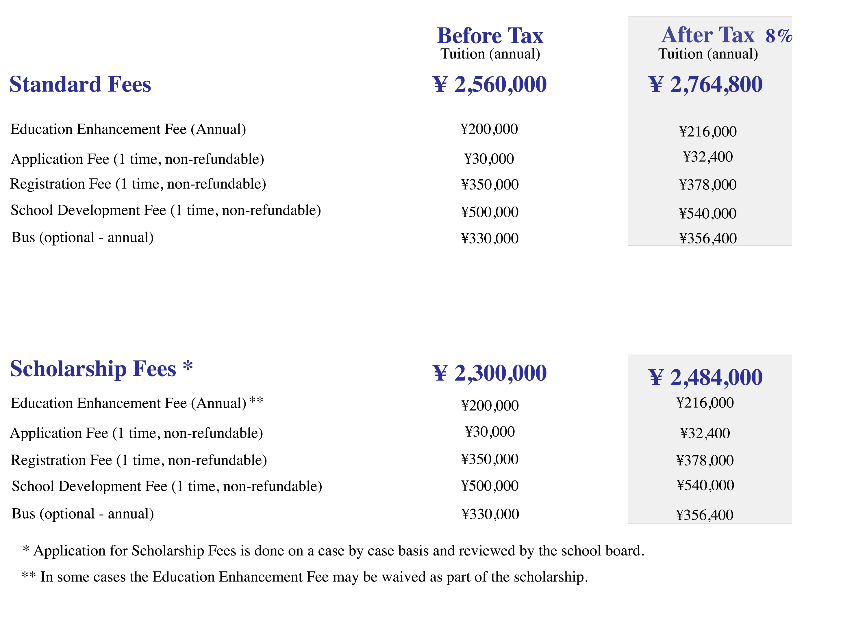 Fees Layout